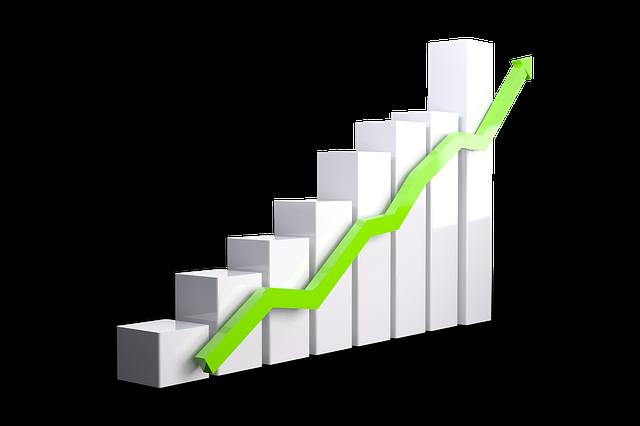 stabila aktier tillväxt